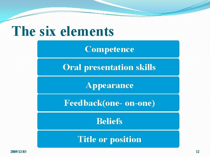 The six elements Competence Oral presentation skills Appearance Feedback(one- on-one) Beliefs Title or position