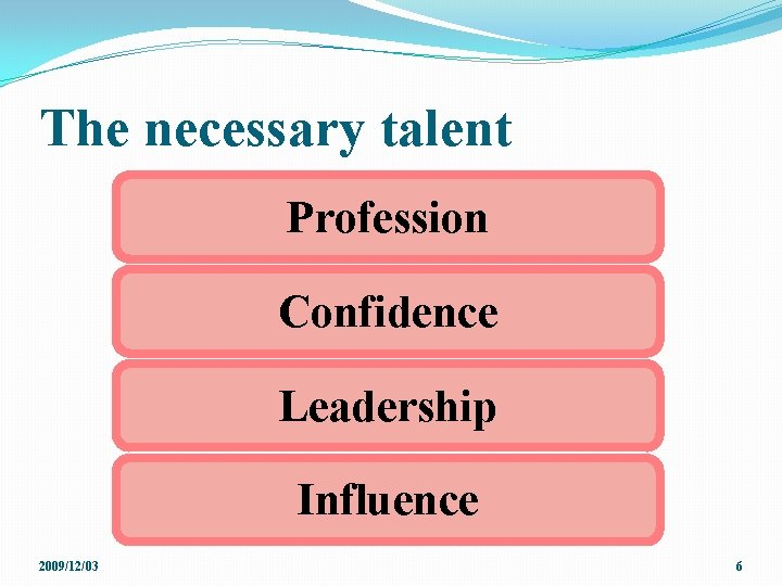 The necessary talent Profession Confidence Leadership Influence 2009/12/03 6