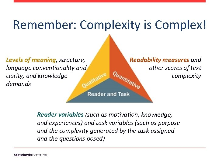Remember: Complexity is Complex! Levels of meaning, structure, language conventionality and clarity, and knowledge