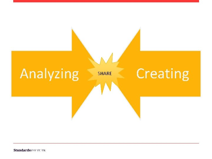 Analyzing SHARE Creating