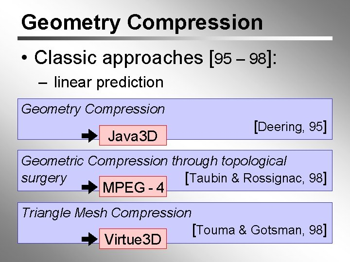 Geometry Compression • Classic approaches [95 – 98]: – linear prediction Geometry Compression Java