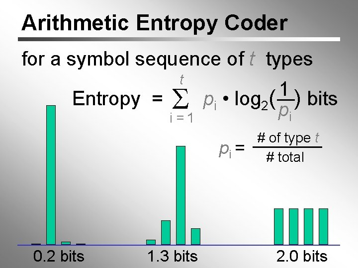 Arithmetic Entropy Coder for a symbol sequence of t types Entropy = t i