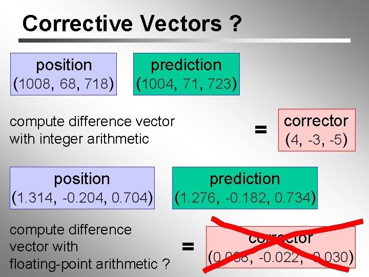 Corrective Vectors ? position (1008, 68, 718) prediction (1004, 71, 723) compute difference vector