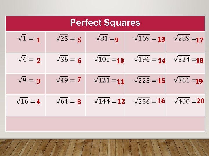 Perfect Squares 1 5 9 13 17 2 6 10 14 18 3 7