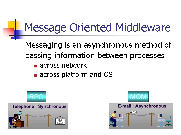 Message Oriented Middleware Messaging is an asynchronous method of passing information between processes n
