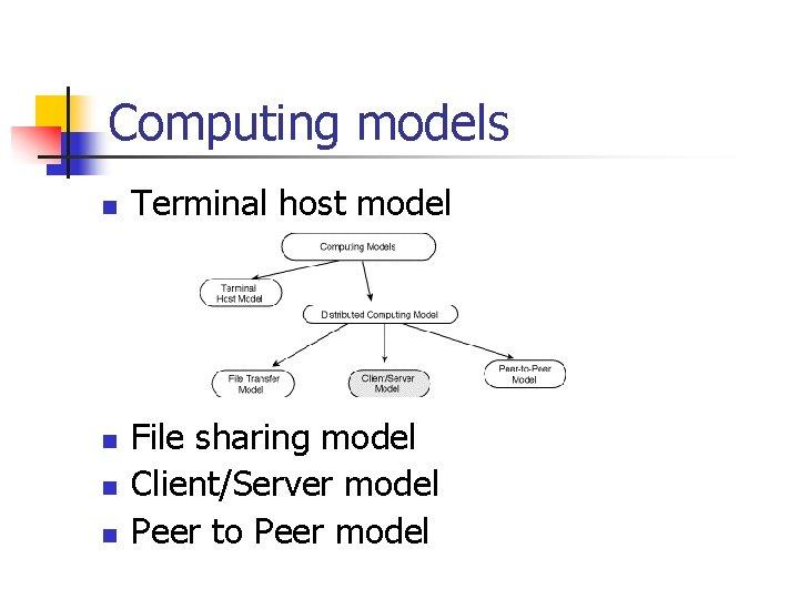 Computing models n n Terminal host model File sharing model Client/Server model Peer to
