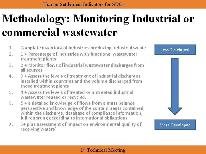 Human Settlement Indicators for SDGs Methodology: Monitoring Industrial or commercial wastewater 1. 2. 3.