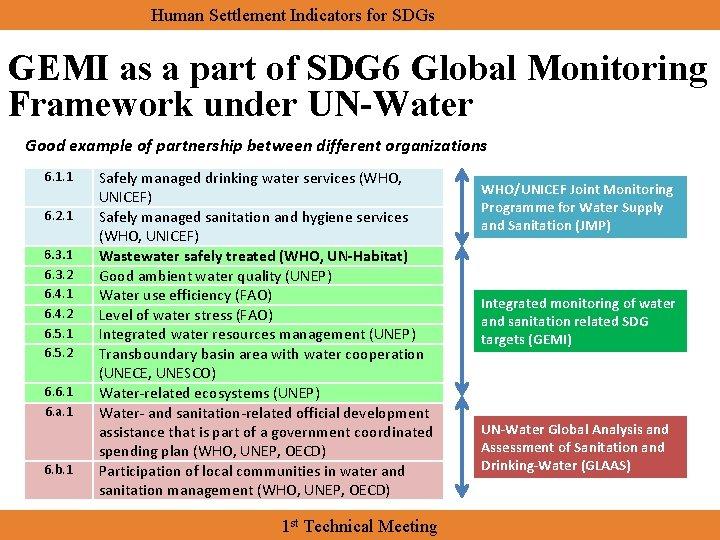 Human Settlement Indicators for SDGs GEMI as a part of SDG 6 Global Monitoring