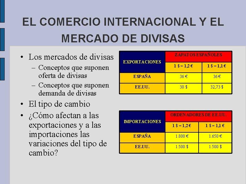 EL COMERCIO INTERNACIONAL Y EL MERCADO DE DIVISAS • Los mercados de divisas –