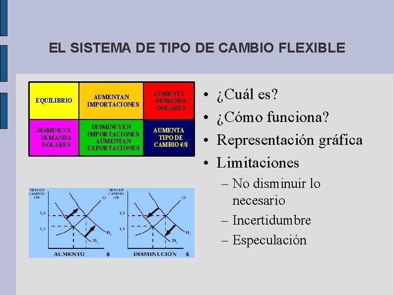 EL SISTEMA DE TIPO DE CAMBIO FLEXIBLE EQUILIBRIO AUMENTAN IMPORTACIONES AUMENTA DEMANDA DÓLARES DISMINUYEN