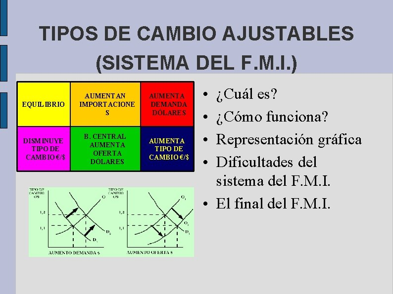 TIPOS DE CAMBIO AJUSTABLES (SISTEMA DEL F. M. I. ) EQUILIBRIO DISMINUYE TIPO DE