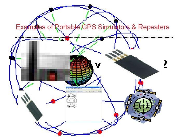 Examples of Portable GPS Simulators & Repeaters