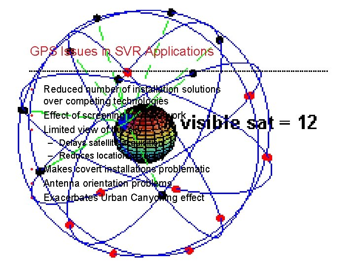 GPS Issues in SVR Applications • Reduced number of installation solutions over competing technologies