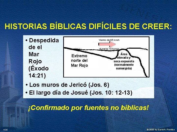 HISTORIAS BÍBLICAS DIFÍCILES DE CREER: • Despedida de el Mar Rojo (Éxodo 14: 21)