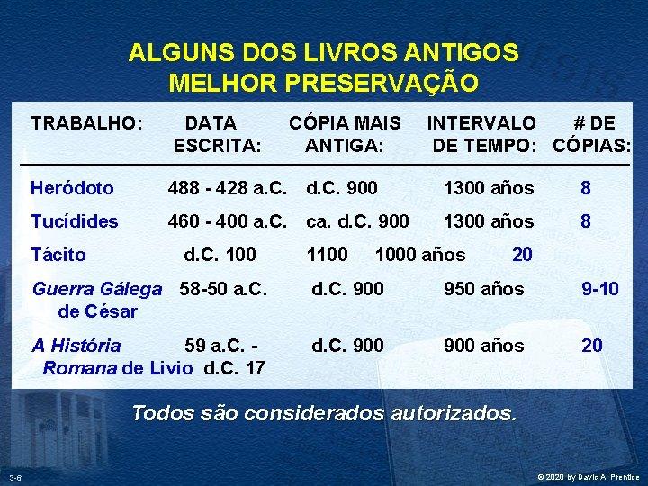 ALGUNS DOS LIVROS ANTIGOS MELHOR PRESERVAÇÃO TRABALHO: DATA ESCRITA: Heródoto 488 - 428 a.