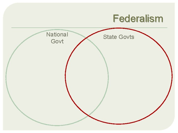 Federalism National Govt State Govts