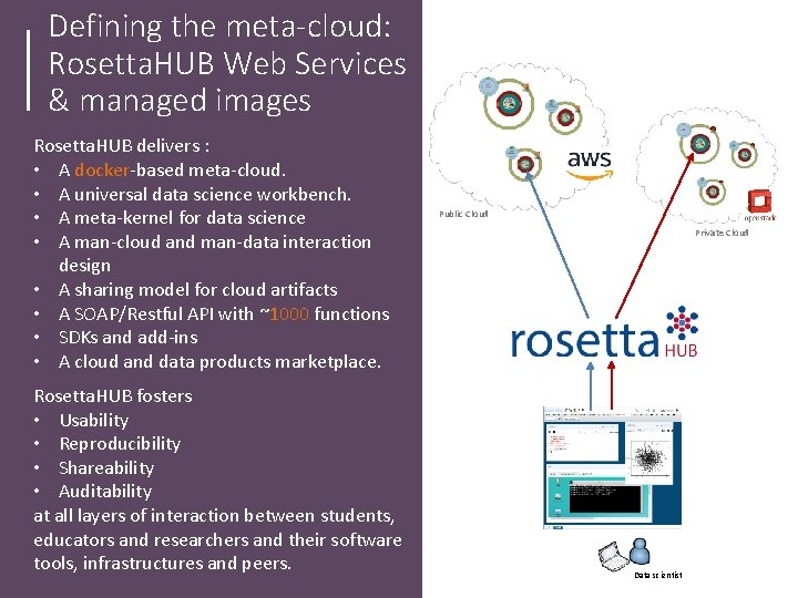 Defining the meta-cloud: Rosetta. HUB Web Services & managed images Rosetta. HUB delivers :