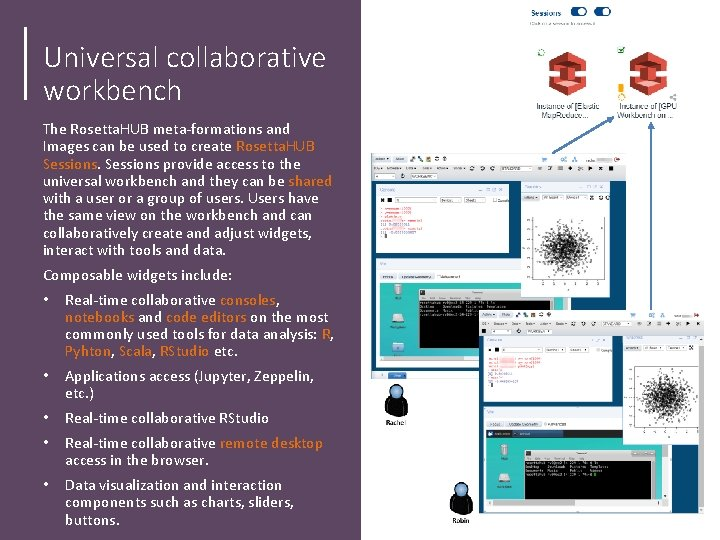 Universal collaborative workbench The Rosetta. HUB meta-formations and Images can be used to create