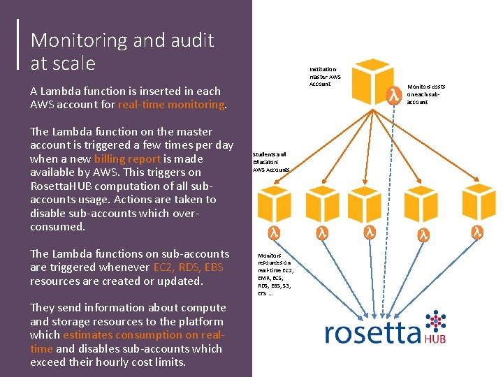Monitoring and audit at scale Institution master AWS Account A Lambda function is inserted