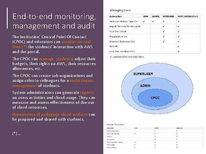 End-to-end monitoring, management and audit The institution' Central Point Of Contact (CPOC) and educators