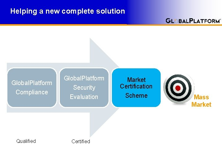 Helping a new complete solution Global. Platform Compliance Qualified Global. Platform Security Evaluation Certified