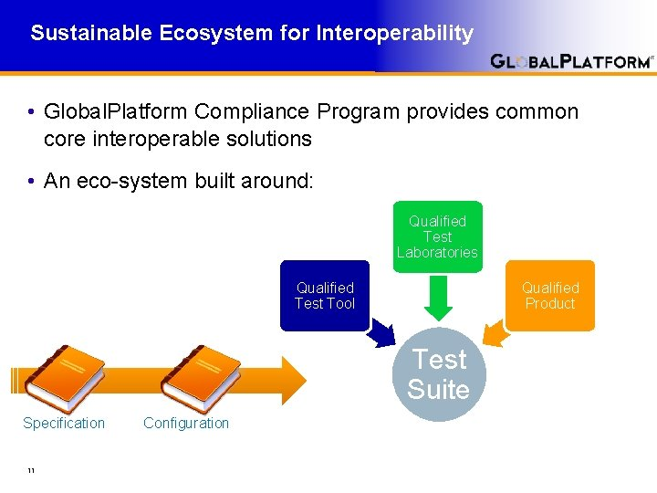 Sustainable Ecosystem for Interoperability • Global. Platform Compliance Program provides common core interoperable solutions