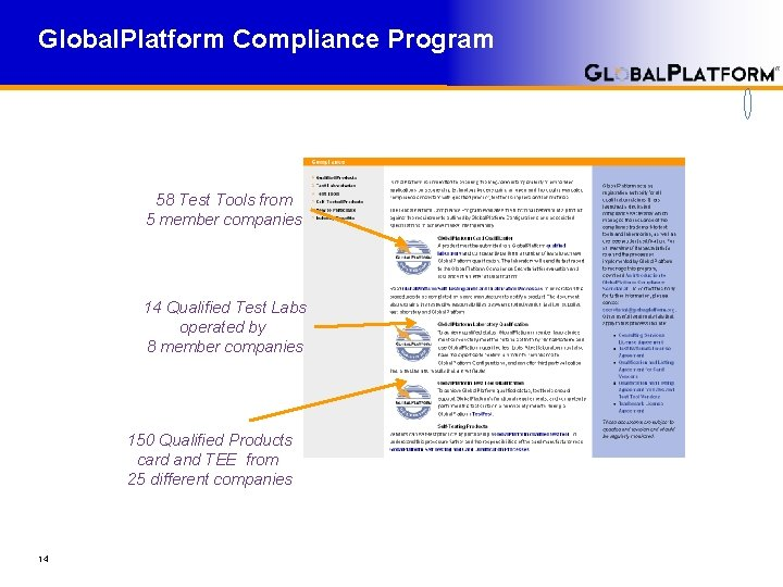 Global. Platform Compliance Program 58 Test Tools from 5 member companies 14 Qualified Test