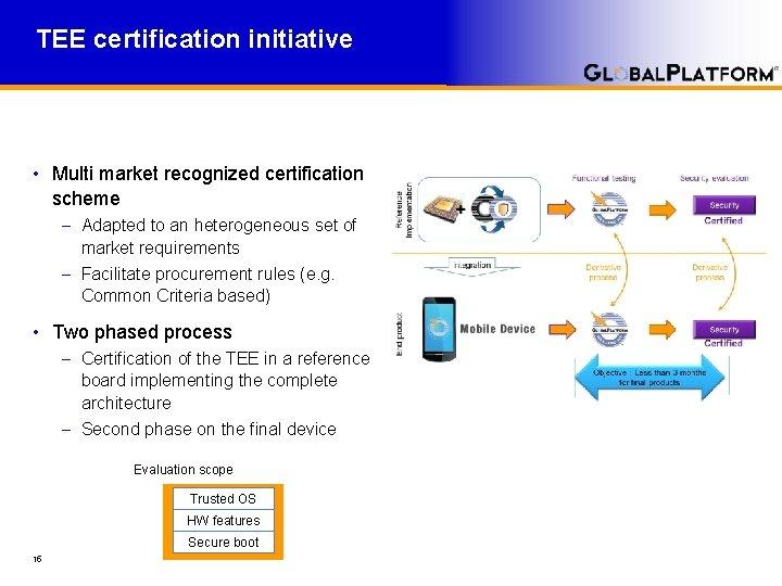 TEE certification initiative • Multi market recognized certification scheme – Adapted to an heterogeneous