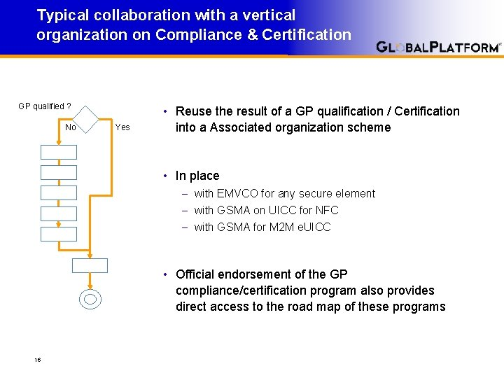 Typical collaboration with a vertical organization on Compliance & Certification GP qualified ? No