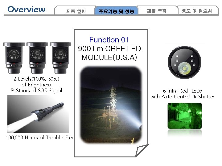 Overview 제품 일반 2 Levels(100%, 50%) of Brightness & Standard SOS Signal 100, 000