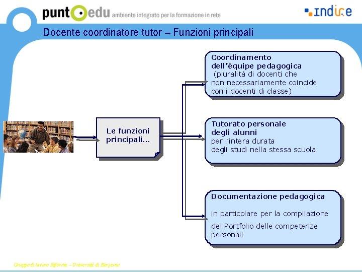 Docente coordinatore tutor – Funzioni principali Coordinamento dell'équipe pedagogica (pluralità di docenti che non