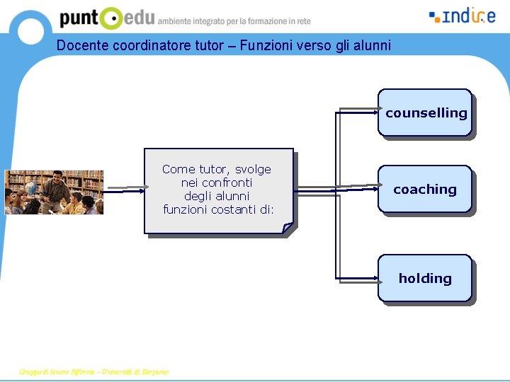 Docente coordinatore tutor – Funzioni verso gli alunni counselling Come tutor, svolge nei confronti