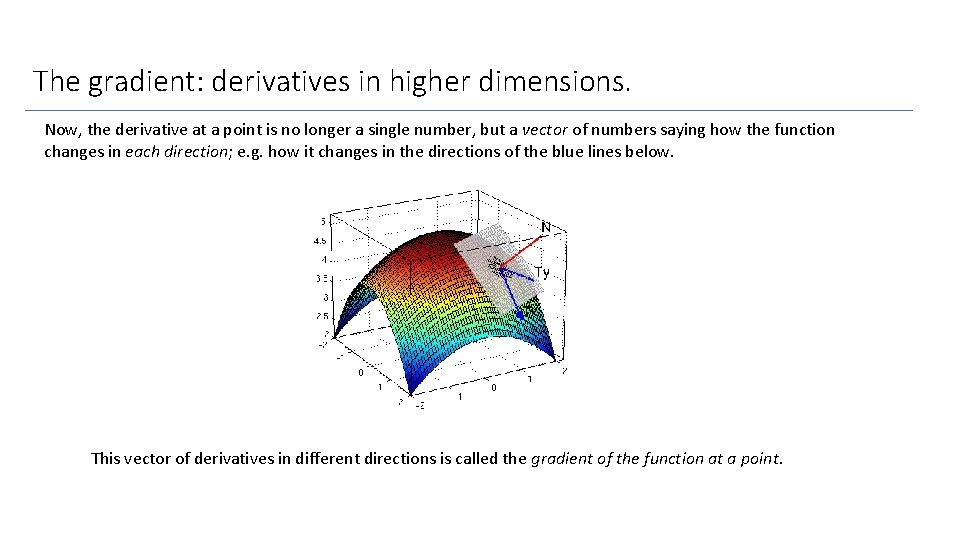 The gradient: derivatives in higher dimensions. Now, the derivative at a point is no