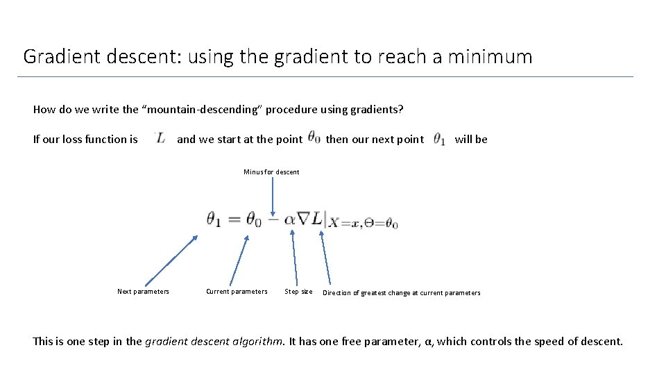 Gradient descent: using the gradient to reach a minimum How do we write the