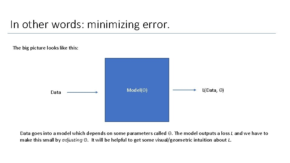 In other words: minimizing error. The big picture looks like this: Data Model(ϴ) L(Data,