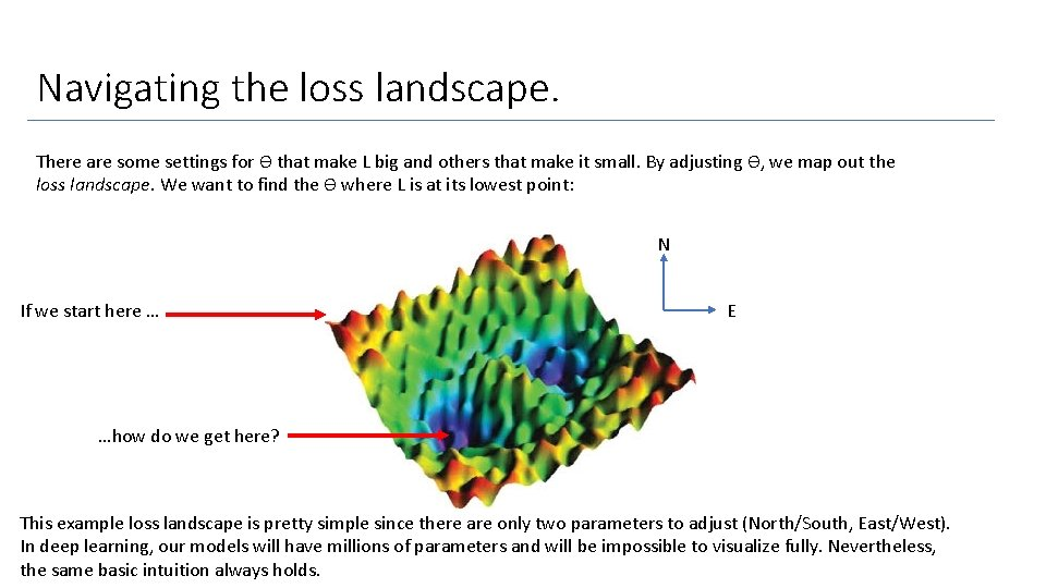 Navigating the loss landscape. There are some settings for ϴ that make L big