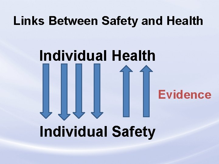 Links Between Safety and Health Individual Health Evidence Individual Safety Loss Control Division