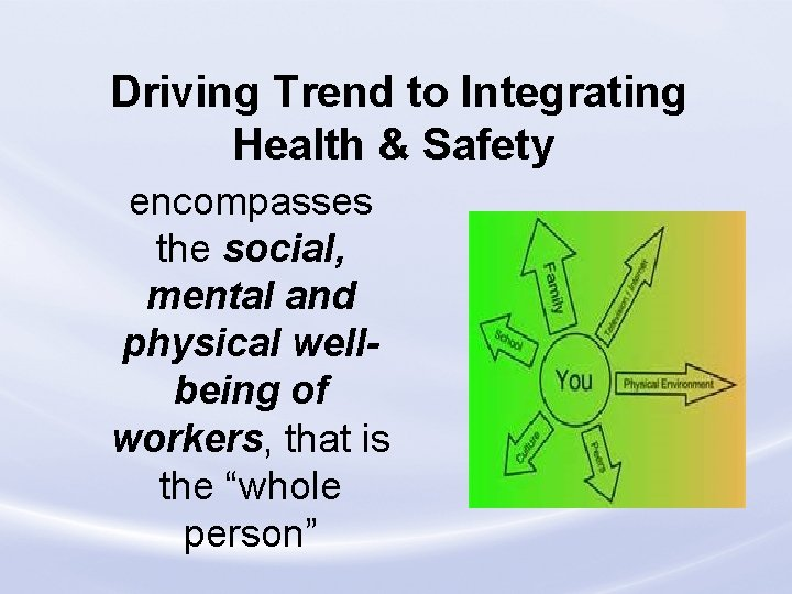 Driving Trend to Integrating Health & Safety encompasses the social, mental and physical wellbeing