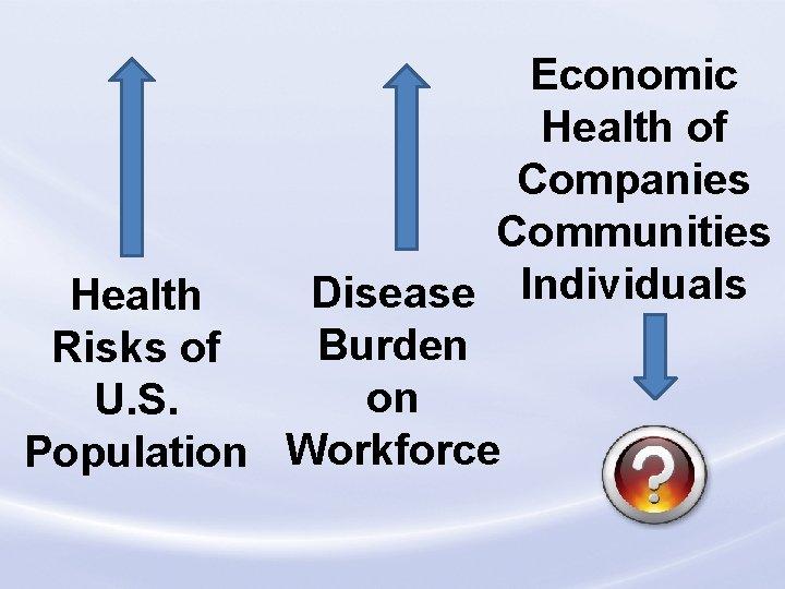 Economic Health of Companies Communities Disease Individuals Health Burden Risks of on U. S.