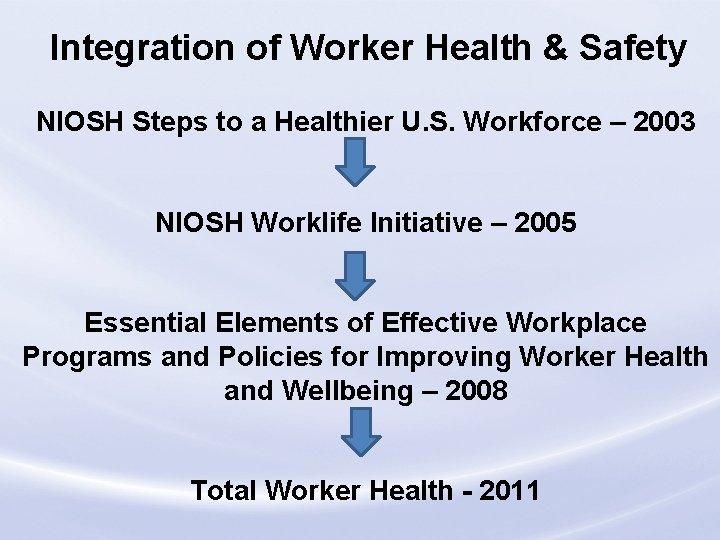 Integration of Worker Health & Safety NIOSH Steps to a Healthier U. S. Workforce