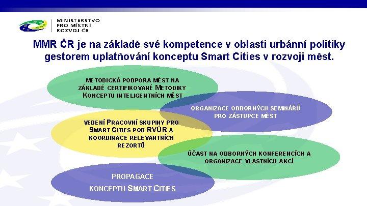 MMR ČR je na základě své kompetence v oblasti urbánní politiky gestorem uplatňování konceptu