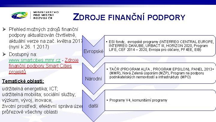 ZDROJE FINANČNÍ PODPORY Ø Přehled možných zdrojů finanční podpory aktualizován čtvrtletně, aktuální verze na