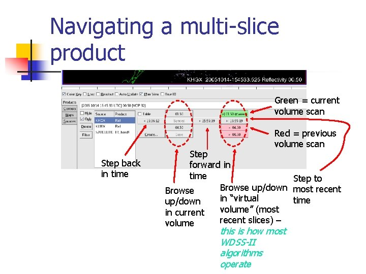 Navigating a multi-slice product Green = current volume scan Red = previous volume scan