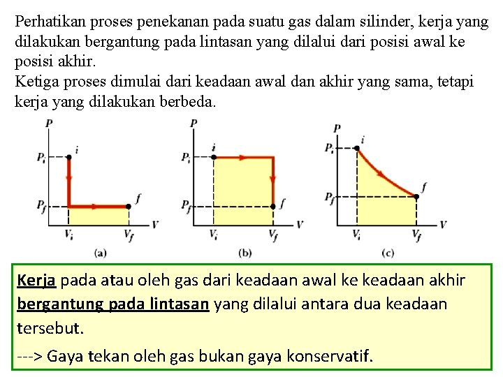 Perhatikan proses penekanan pada suatu gas dalam silinder, kerja yang dilakukan bergantung pada lintasan