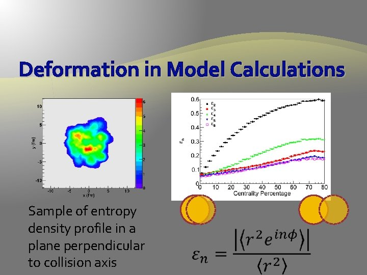 Deformation in Model Calculations Sample of entropy density profile in a plane perpendicular to