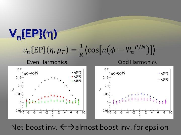 Vn{EP}(h) Even Harmonics 40 -50% Odd Harmonics 40 -50% Not boost inv. almost boost