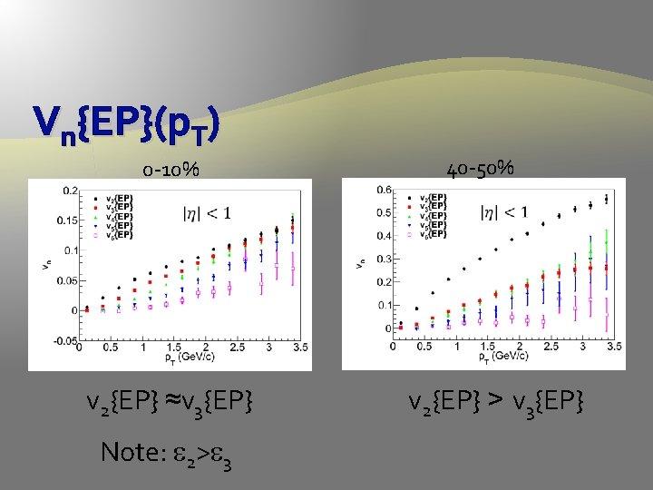 Vn{EP}(p. T) 0 -10% v 2{EP} ≈v 3{EP} Note: e 2>e 3 40 -50%
