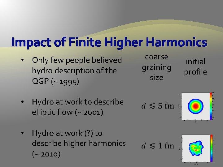 Impact of Finite Higher Harmonics coarse graining size • Only few people believed hydro