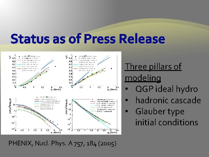 Status as of Press Release Three pillars of modeling • QGP ideal hydro •