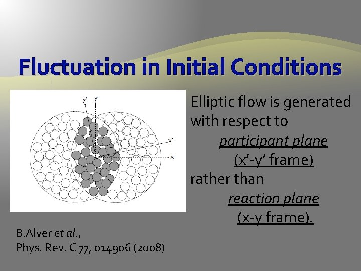 Fluctuation in Initial Conditions B. Alver et al. , Phys. Rev. C 77, 014906
